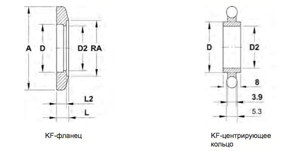 уплотнение вакуумной арматуры паровой турбины